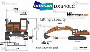 Doosan DX340 Excavator Dimensions